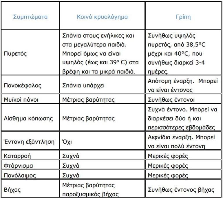 grippi_kryologima-1.jpg